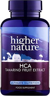 HCA - Hydroxycitric acid