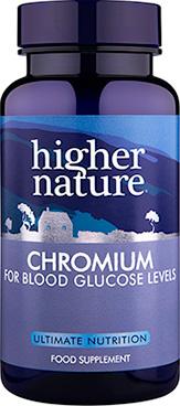 Chromium supplements