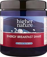 Energie Frühstücks-Shake